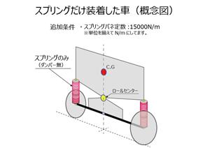 角速度の比較
