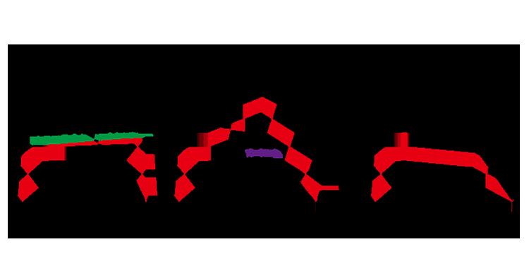 ブレーキ 効き方の図
